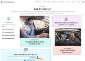 carinsurance.about.com