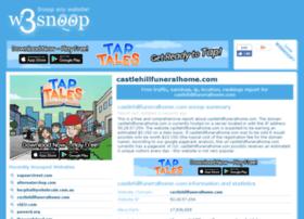 castlehillfuneralhome.com.w3snoop.com