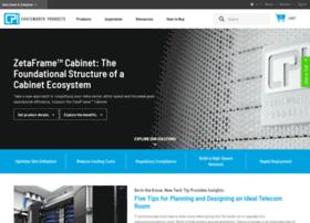 catalog.chatsworth.com