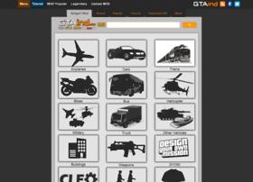 category.gtaind.com