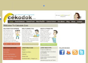 cekodok.com