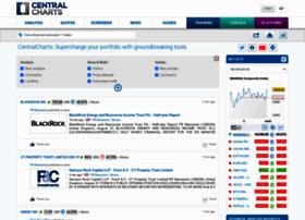centralcharts.com