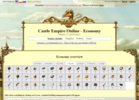 ceo-economy.appspot.com
