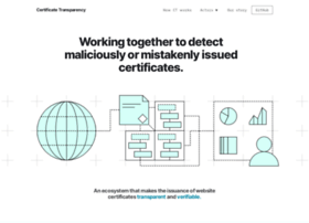 certificate-transparency.org