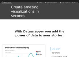 cf.datawrapper.de