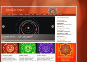 chakren.net
