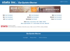 charlotteobserver.stats.com