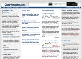 chart-formations.com