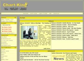 chart-king.de