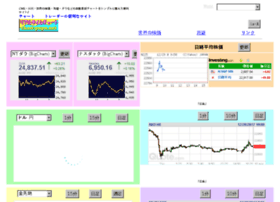 chart-pupu.net