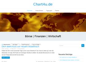 chart4u.de