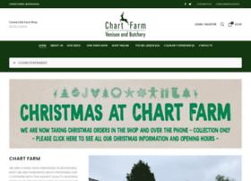 chartfarm.com