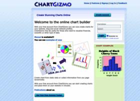 chartgizmo.com