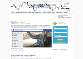 chartingacademy.com