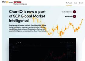 chartiq.com
