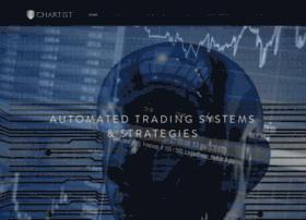chartist.com