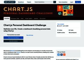 chartjs.challengepost.com