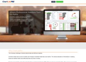 chartlabpro.com