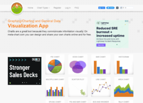 chartmaker.mathwarehouse.com