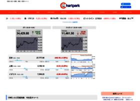 chartpark.com