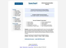 charts.barchart.com