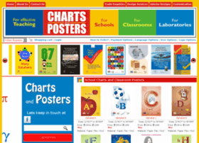 chartsandposters.com