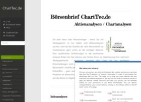 charttec.de