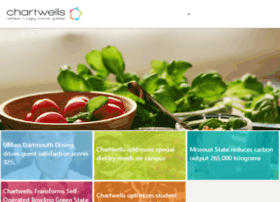 chartwells-usa.com