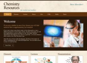 chemtopics.com