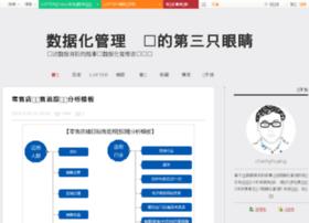 chemyhuang.blog.163.com