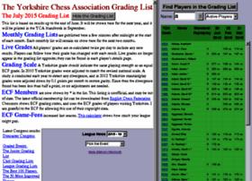 chessnuts.org.uk