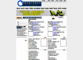 china-meter.com