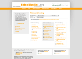 chinabloglist.org