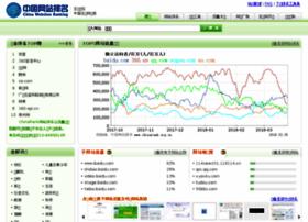 chinarank.org.cn