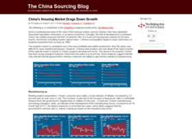 chinasourcingblog.org