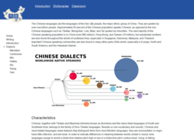 chineselanguage.org