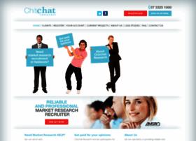 chitchatresearch.com.au