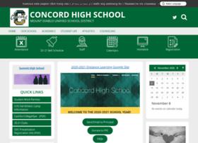 chs-mdusd-ca.schoolloop.com