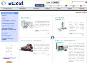 citizenscales.com