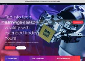 cityindex.com.au