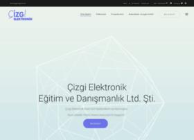 cizgi.com.tr