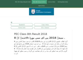 class8thresult.com