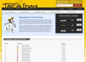 classementtourdefrance.com