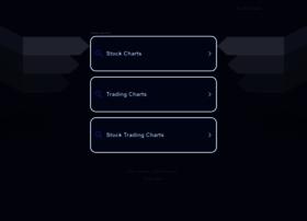 clickcharts.com