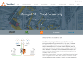 cloudrail.com
