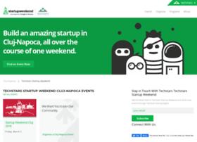 cluj.startupweekend.org