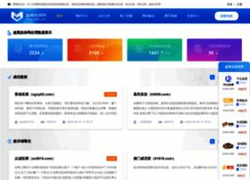 codigo-promocional.com
