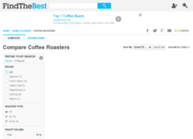 coffee-roasters.findthebest.com