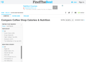coffee-shop.findthebest.com