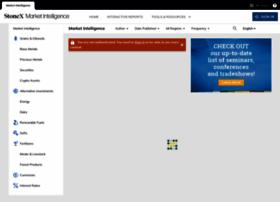 coffeenetwork.com